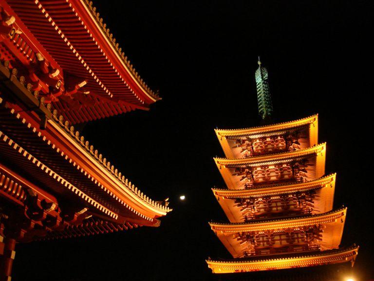 Asakusa Sensoji Temple Tokyo All Japan Tours